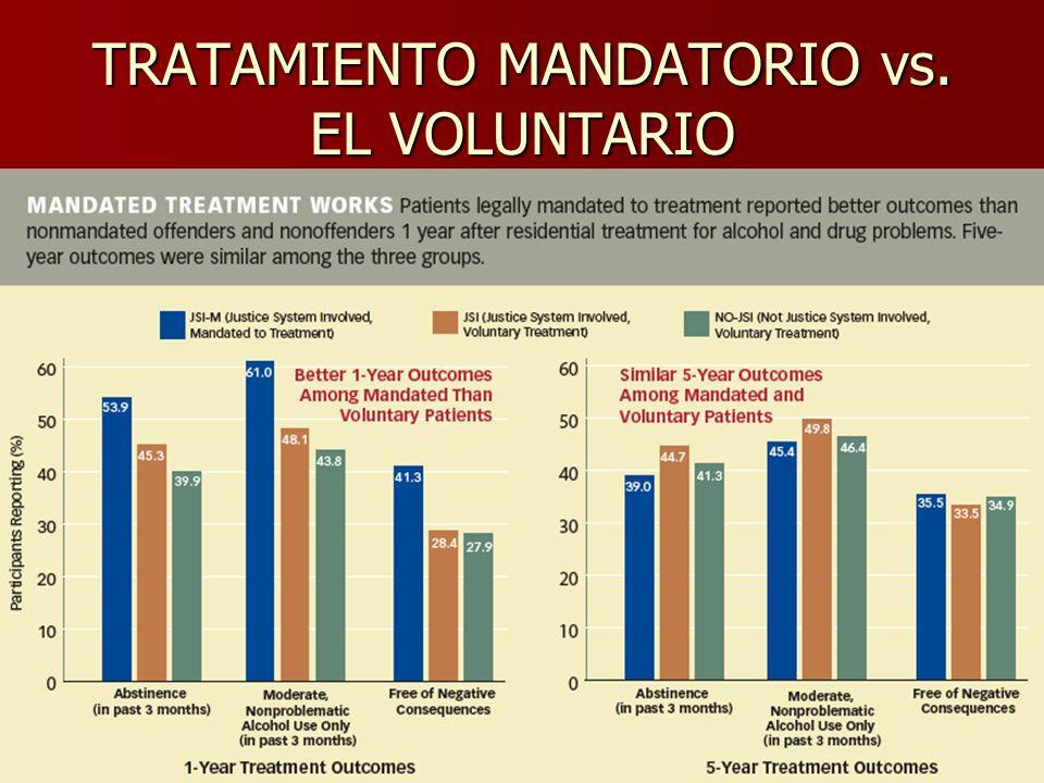 TRATAMIENTO MANDATORIO vs. EL VOLUNTARIO