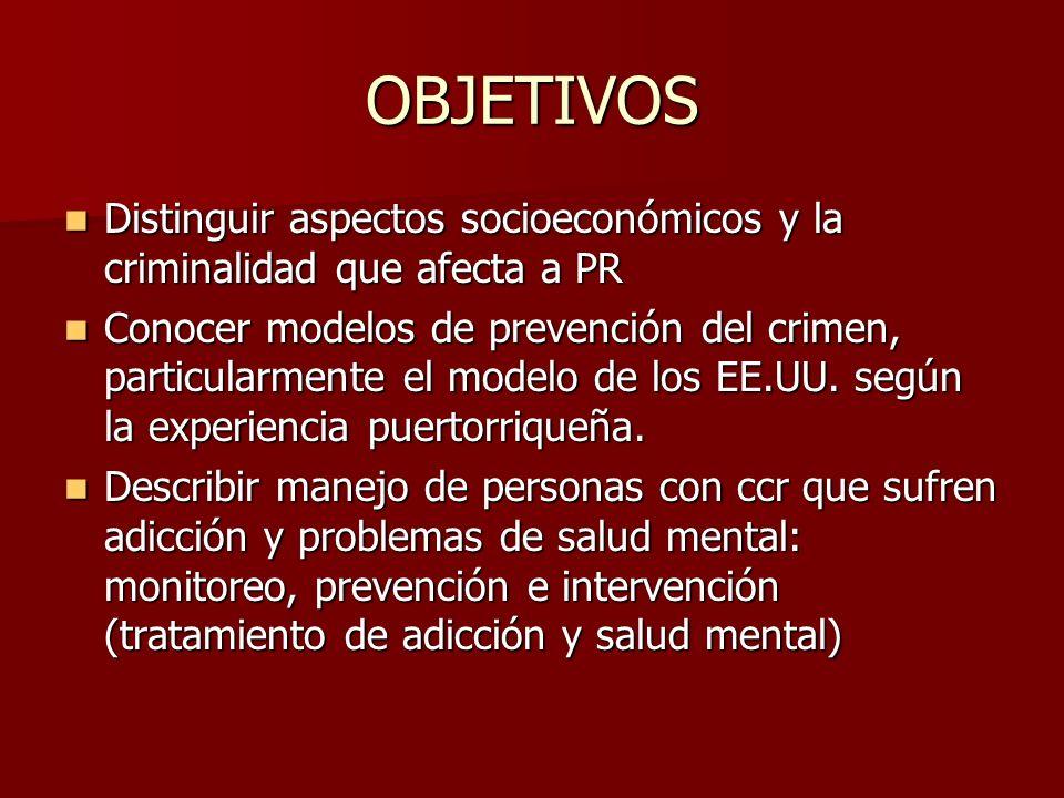 OBJETIVOS Distinguir aspectos socioeconómicos y la criminalidad que afecta a PR.
