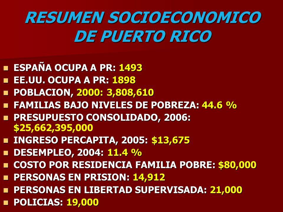 RESUMEN SOCIOECONOMICO DE PUERTO RICO