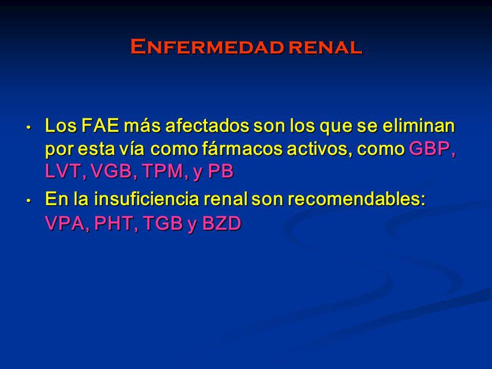 Enfermedad renal Los FAE más afectados son los que se eliminan por esta vía como fármacos activos, como GBP, LVT, VGB, TPM, y PB.