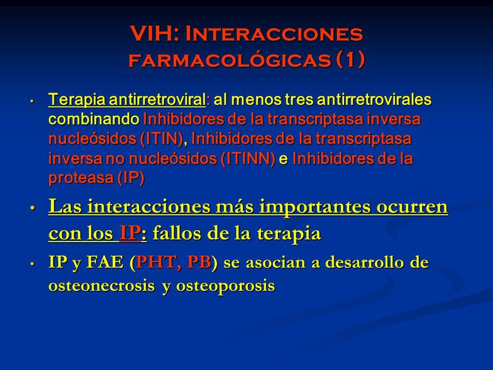 VIH: Interacciones farmacológicas (1)
