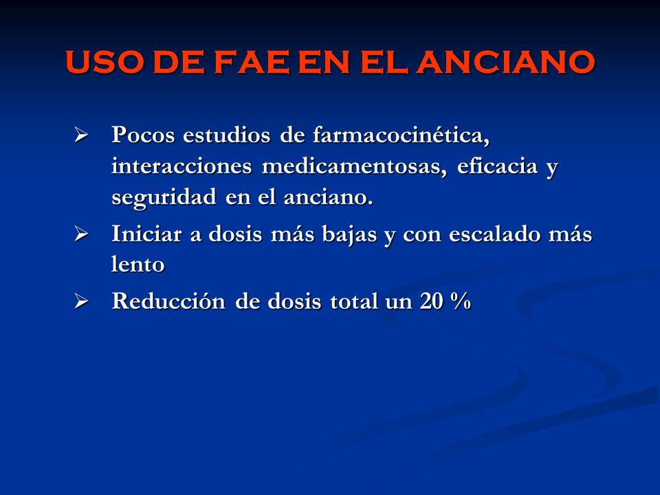 USO DE FAE EN EL ANCIANO Pocos estudios de farmacocinética, interacciones medicamentosas, eficacia y seguridad en el anciano.