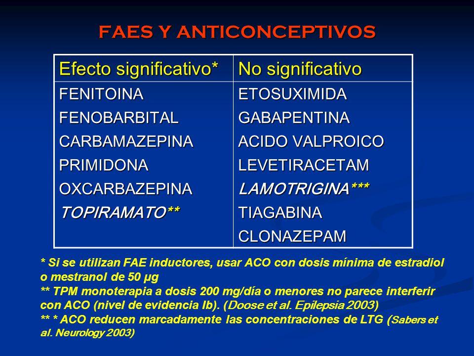 FAES Y ANTICONCEPTIVOS