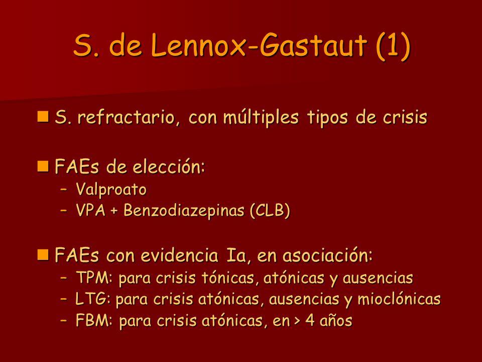 S. de Lennox-Gastaut (1) S. refractario, con múltiples tipos de crisis