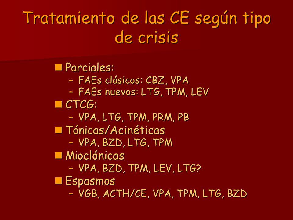 Tratamiento de las CE según tipo de crisis