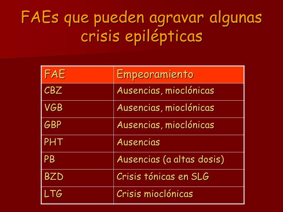 FAEs que pueden agravar algunas crisis epilépticas