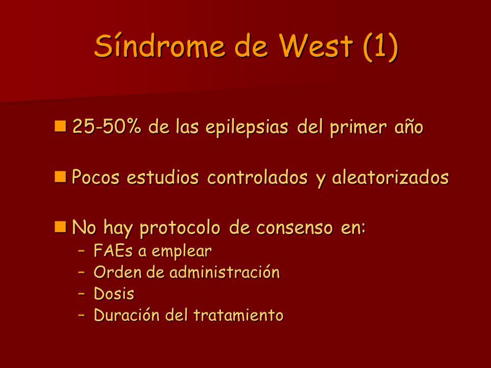 Síndrome de West (1) 25-50% de las epilepsias del primer año
