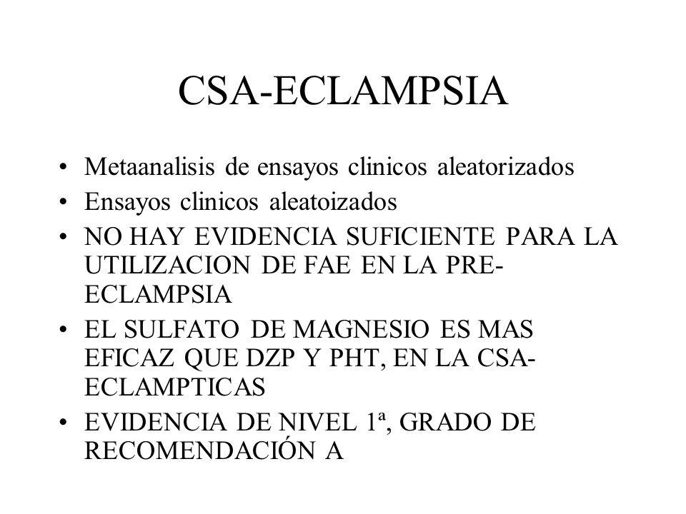 CSA-ECLAMPSIA Metaanalisis de ensayos clinicos aleatorizados