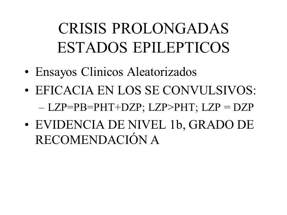 CRISIS PROLONGADAS ESTADOS EPILEPTICOS