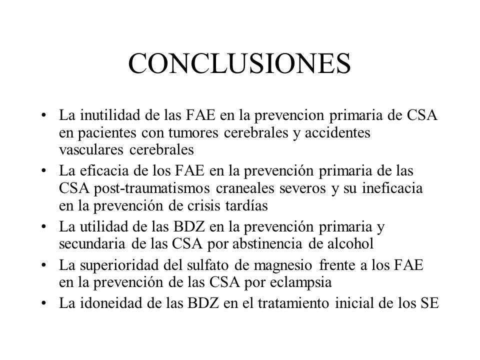 CONCLUSIONES La inutilidad de las FAE en la prevencion primaria de CSA en pacientes con tumores cerebrales y accidentes vasculares cerebrales.