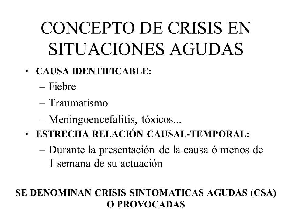CONCEPTO DE CRISIS EN SITUACIONES AGUDAS