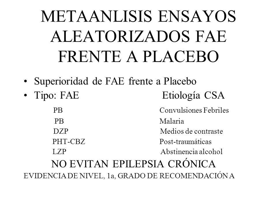 METAANLISIS ENSAYOS ALEATORIZADOS FAE FRENTE A PLACEBO