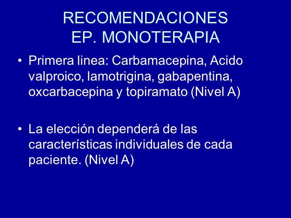 RECOMENDACIONES EP. MONOTERAPIA