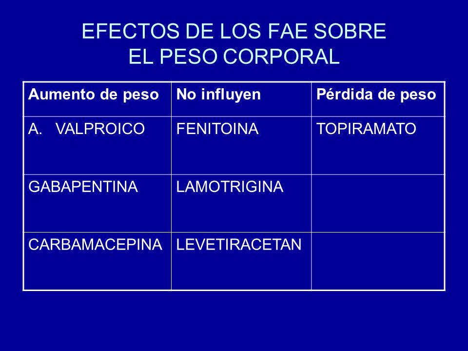 EFECTOS DE LOS FAE SOBRE EL PESO CORPORAL