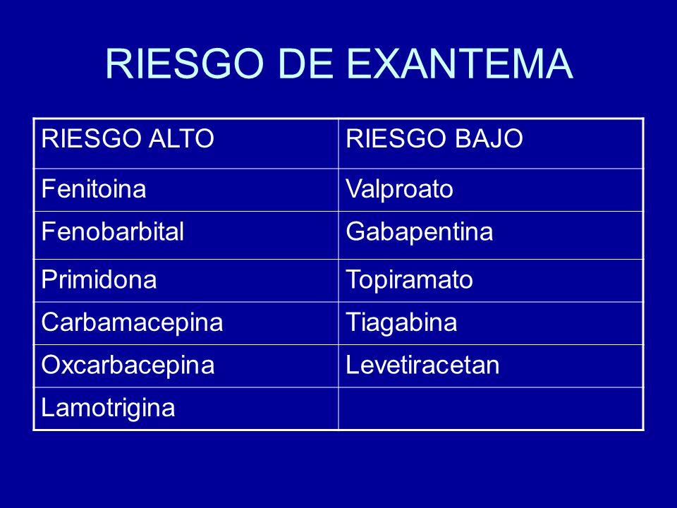 RIESGO DE EXANTEMA RIESGO ALTO RIESGO BAJO Fenitoina Valproato