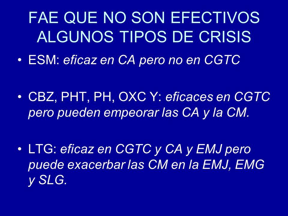 FAE QUE NO SON EFECTIVOS ALGUNOS TIPOS DE CRISIS