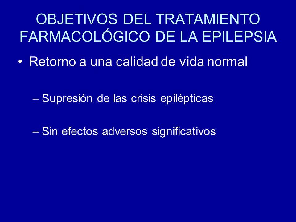 OBJETIVOS DEL TRATAMIENTO FARMACOLÓGICO DE LA EPILEPSIA