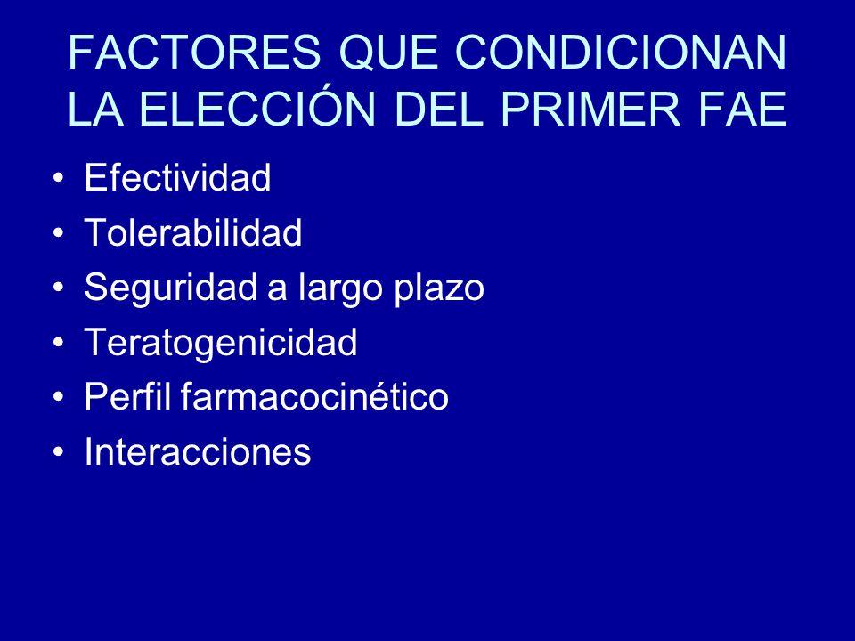 FACTORES QUE CONDICIONAN LA ELECCIÓN DEL PRIMER FAE