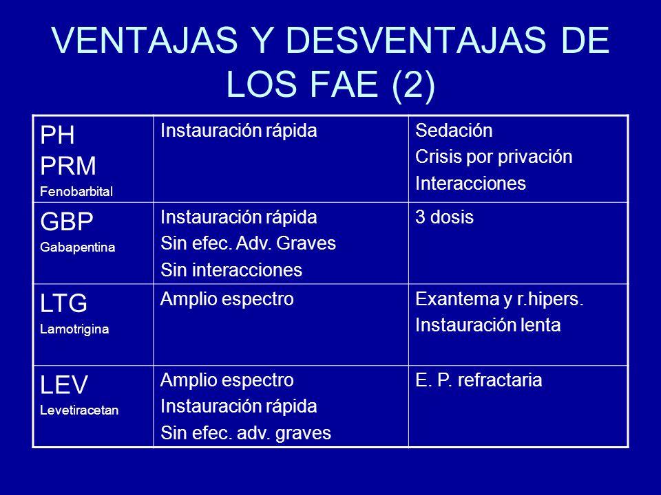 VENTAJAS Y DESVENTAJAS DE LOS FAE (2)