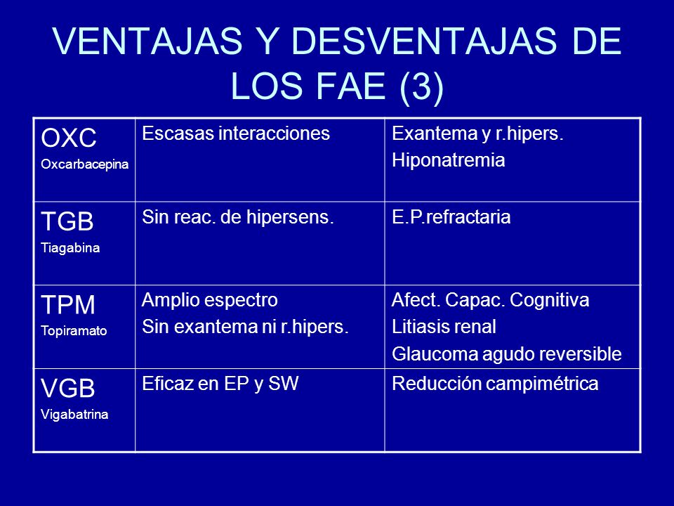 VENTAJAS Y DESVENTAJAS DE LOS FAE (3)