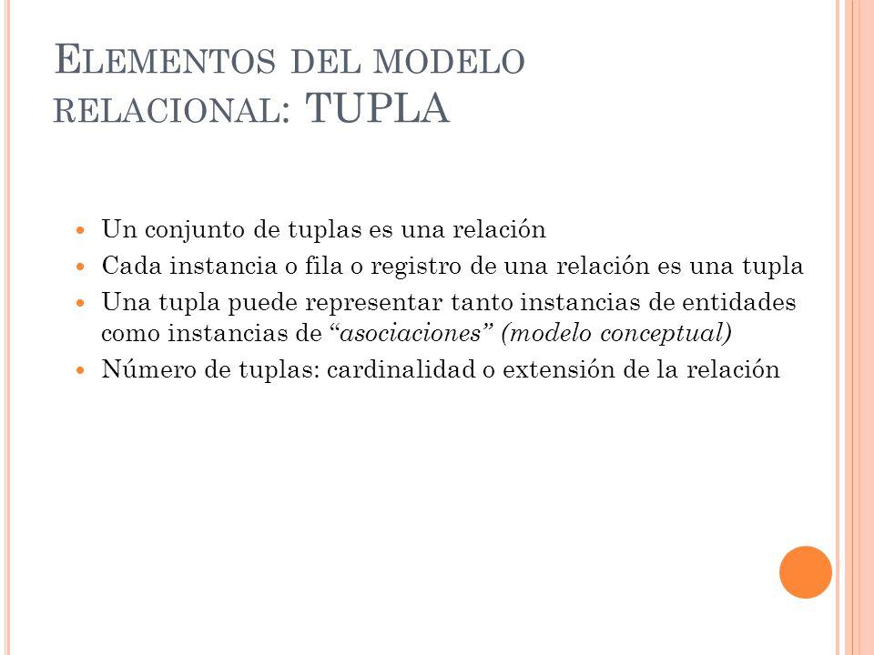 Elementos del modelo relacional: TUPLA