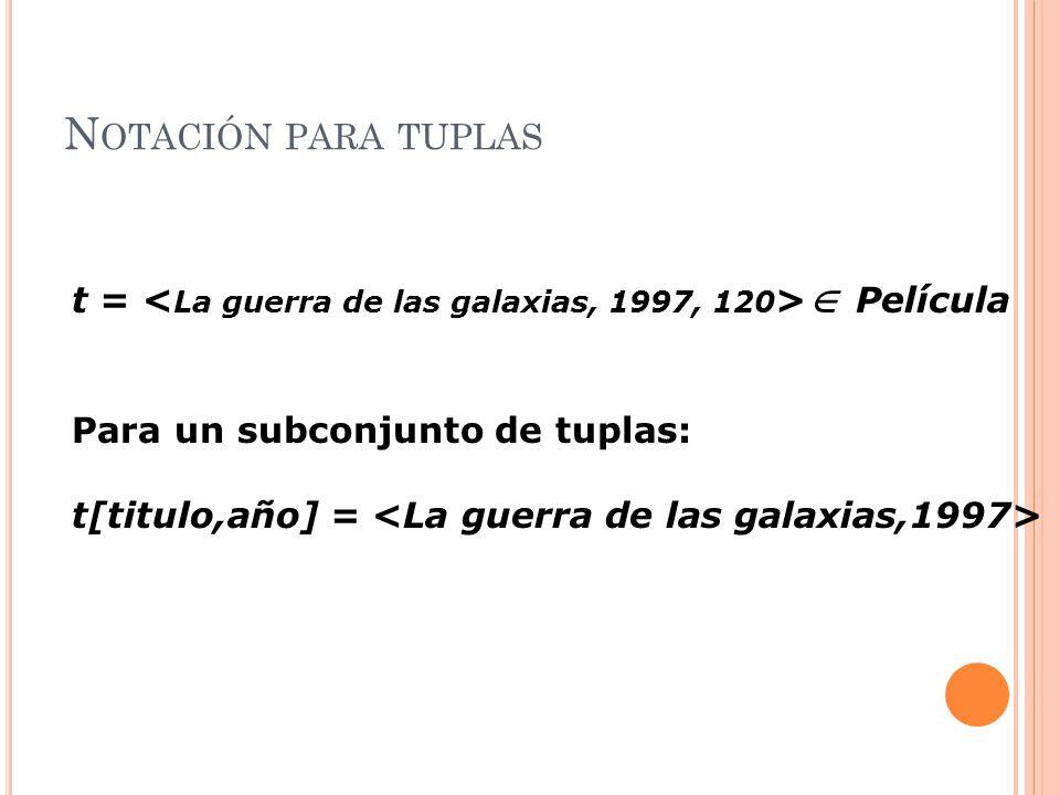 Notación para tuplas t = <La guerra de las galaxias, 1997, 120> Película. Para un subconjunto de tuplas:
