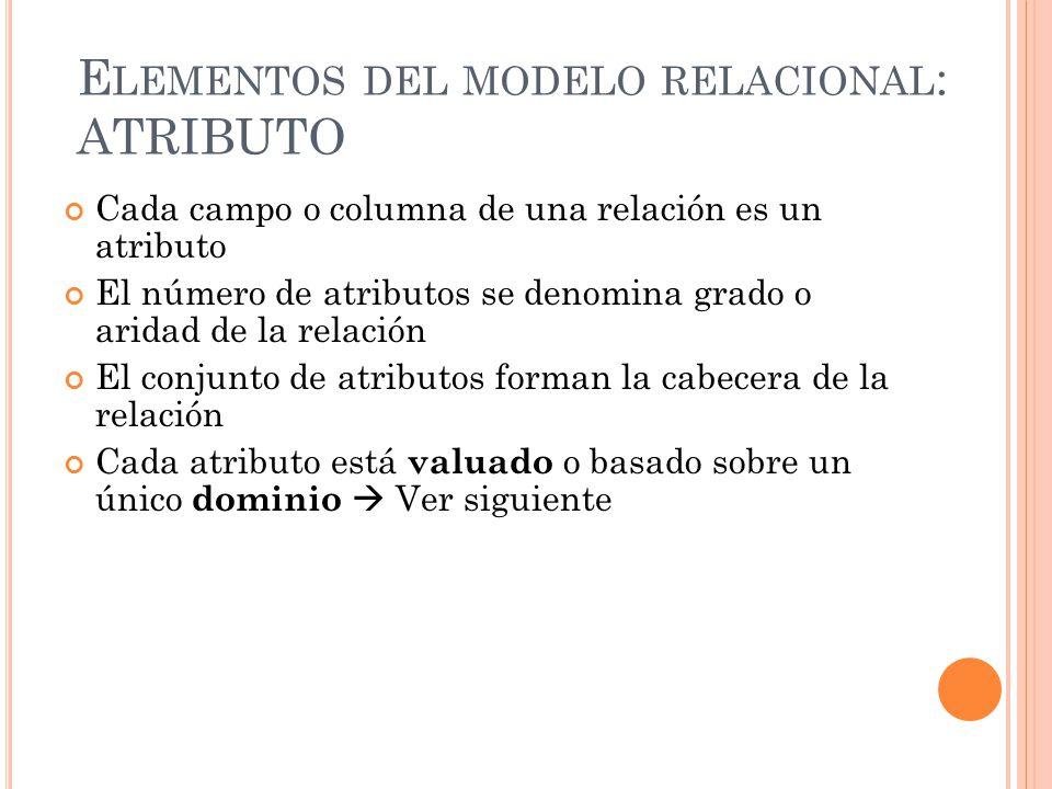Elementos del modelo relacional: ATRIBUTO