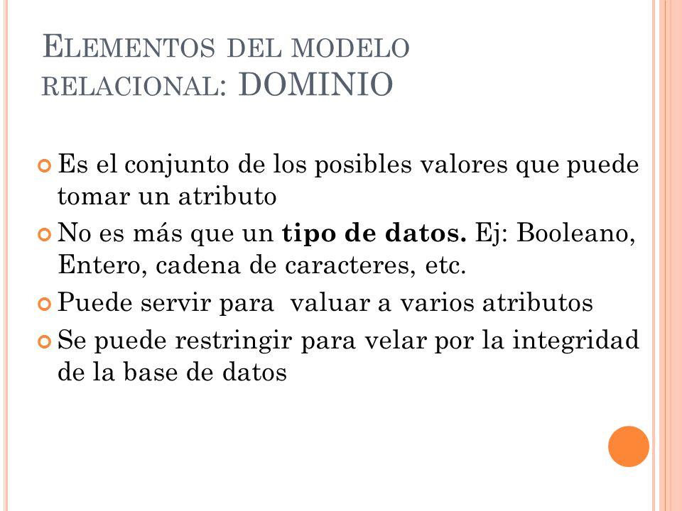 Elementos del modelo relacional: DOMINIO