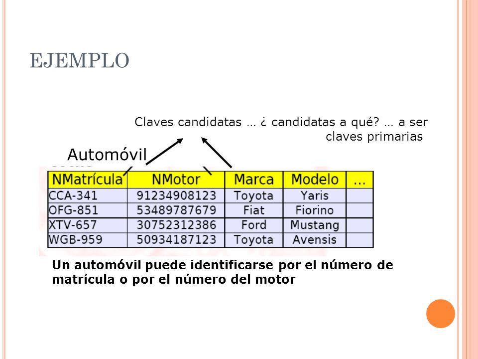 EJEMPLO Claves candidatas … ¿ candidatas a qué … a ser claves primarias. Automóvil.