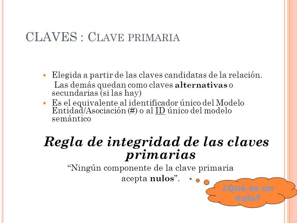 CLAVES : Clave primaria