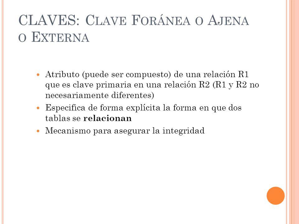 CLAVES: Clave Foránea o Ajena o Externa