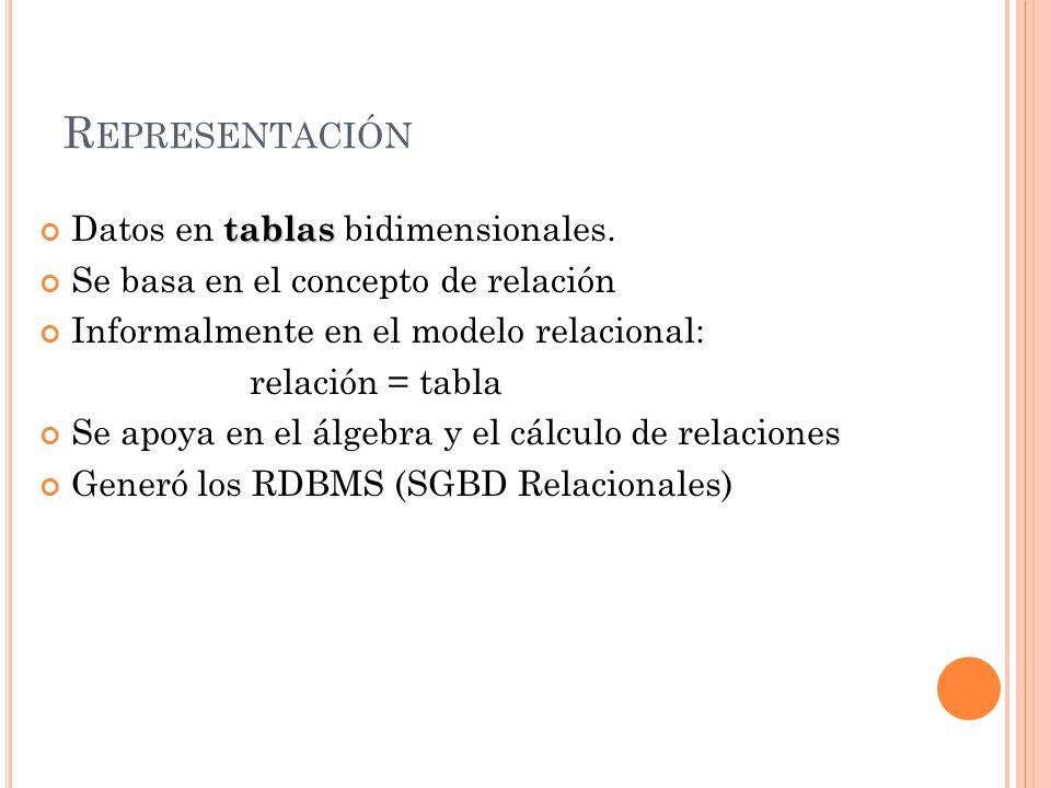 Representación Datos en tablas bidimensionales.