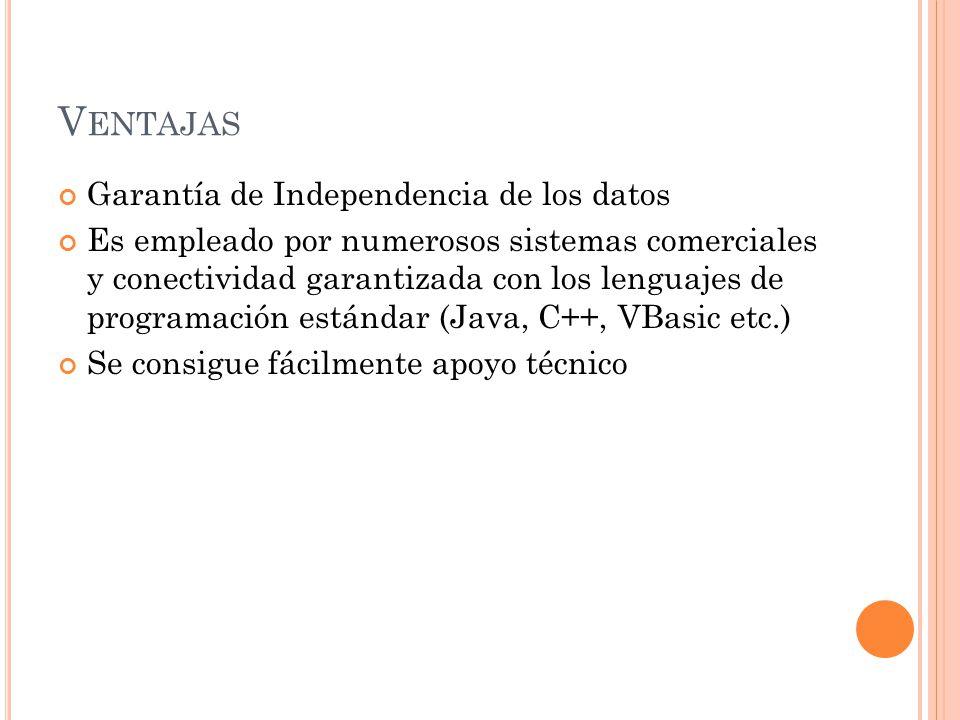 Ventajas Garantía de Independencia de los datos
