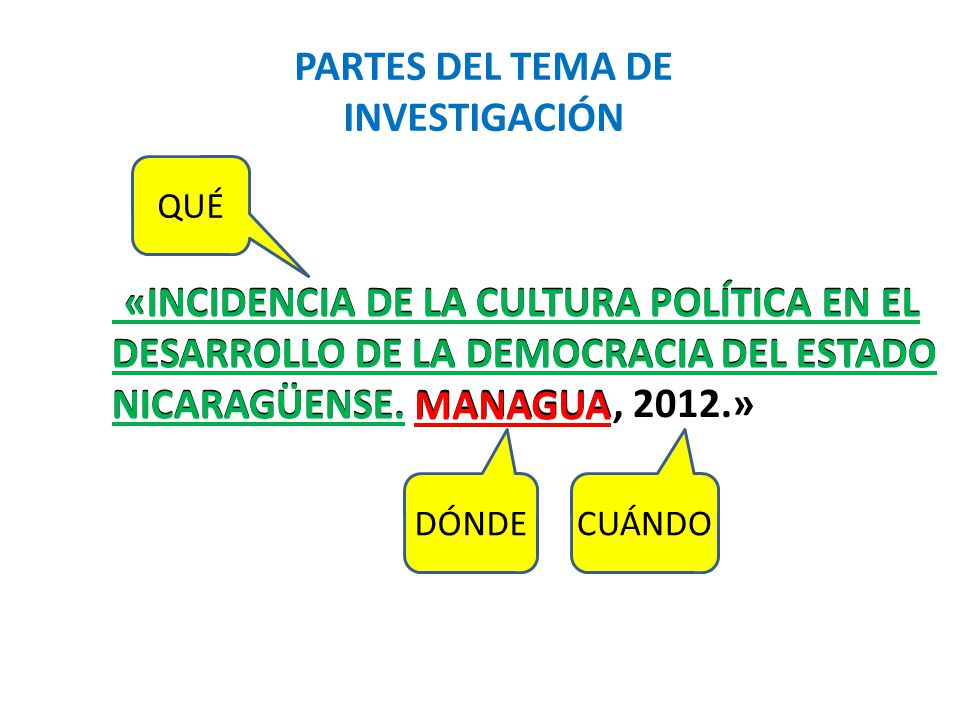 PARTES DEL TEMA DE INVESTIGACIÓN