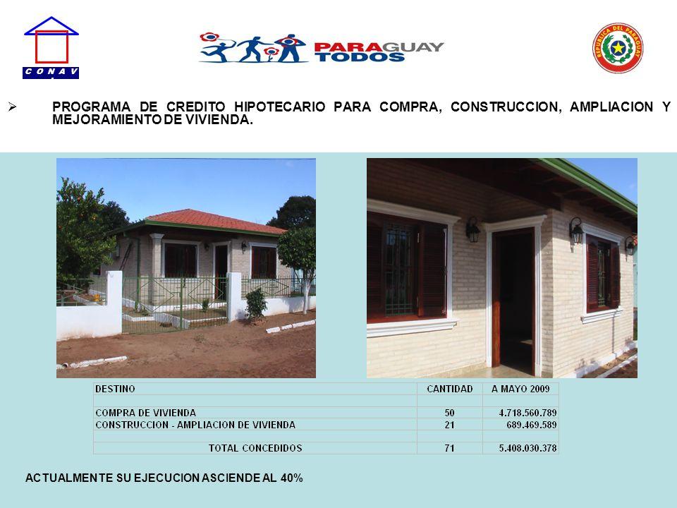 C O N A V I PROGRAMA DE CREDITO HIPOTECARIO PARA COMPRA, CONSTRUCCION, AMPLIACION Y MEJORAMIENTO DE VIVIENDA.