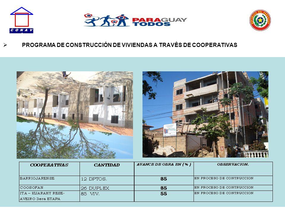 PROGRAMA DE CONSTRUCCIÓN DE VIVIENDAS A TRAVÉS DE COOPERATIVAS