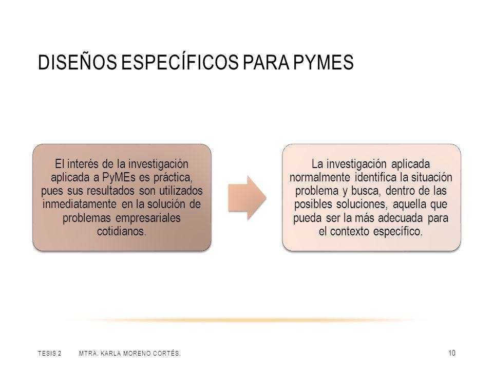 Diseños específicos para PyMEs