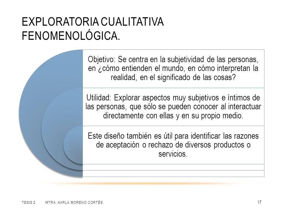 Exploratoria cualitativa Fenomenológica.