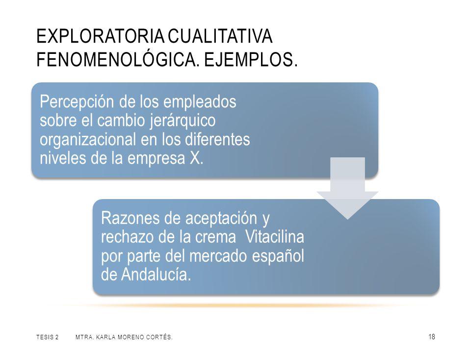 Exploratoria cualitativa Fenomenológica. Ejemplos.