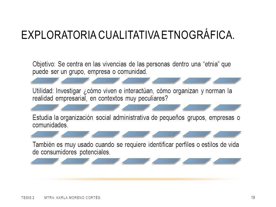 Exploratoria cualitativa etnográfica.