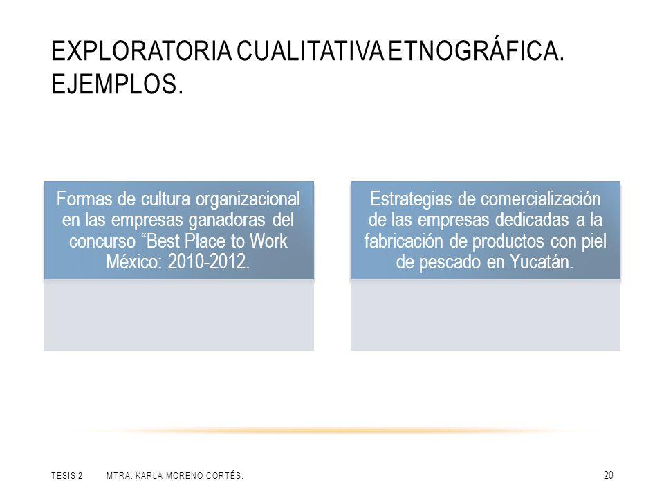 Exploratoria cualitativa etnográfica. Ejemplos.