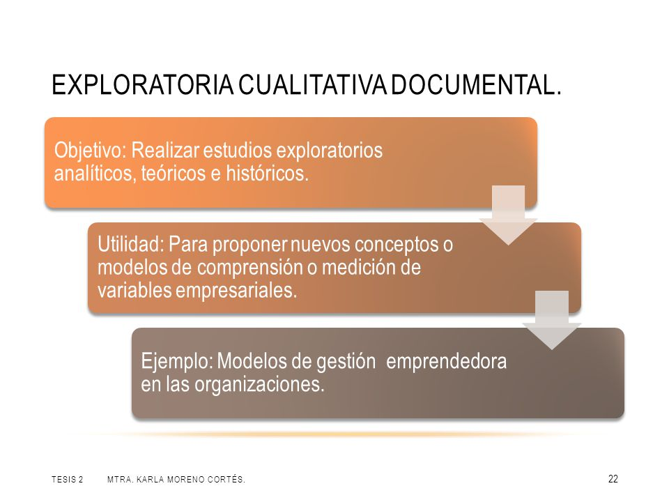 Exploratoria cualitativa documental.