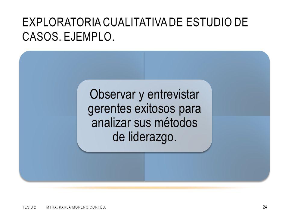 Exploratoria cualitativa de estudio de casos. Ejemplo.