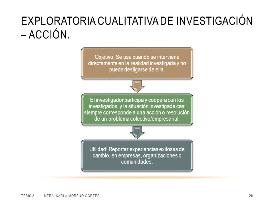 Exploratoria cualitativa de investigación – acción.