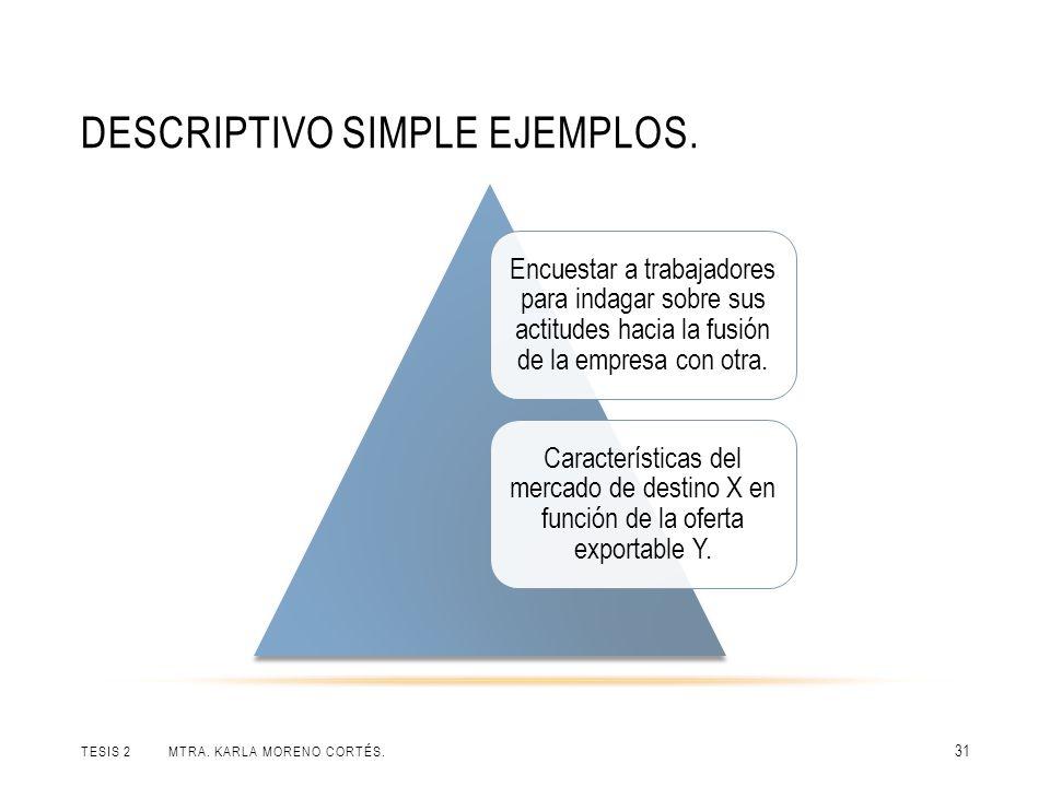 Descriptivo simple ejemplos.