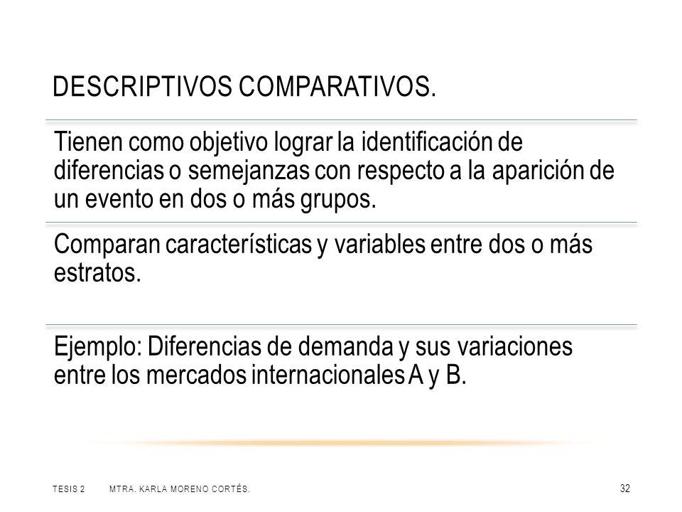 Descriptivos comparativos.