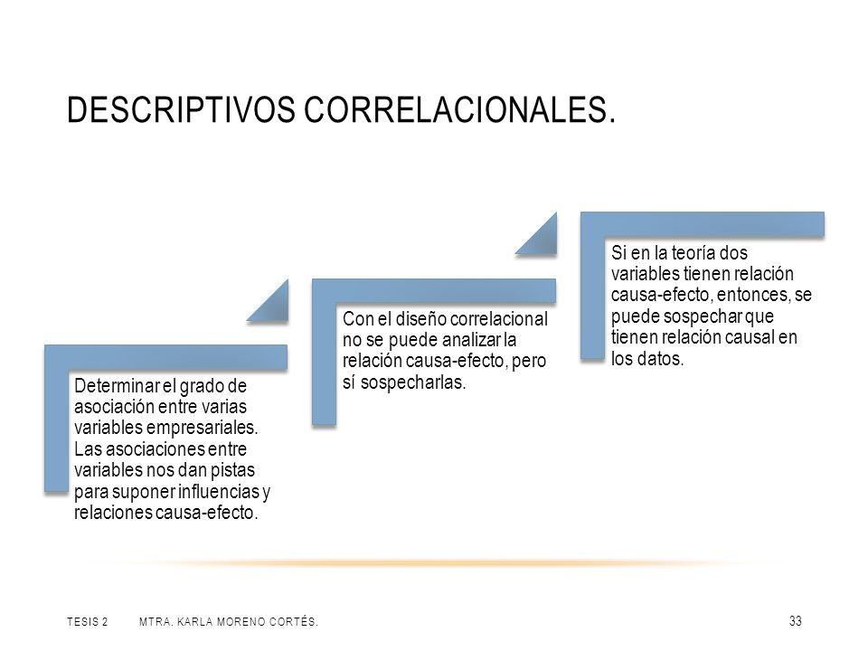 Descriptivos correlacionales.
