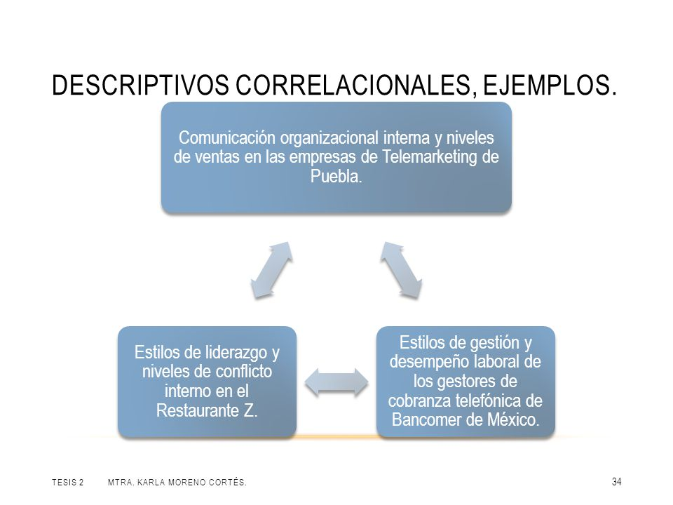 Descriptivos correlacionales, ejemplos.
