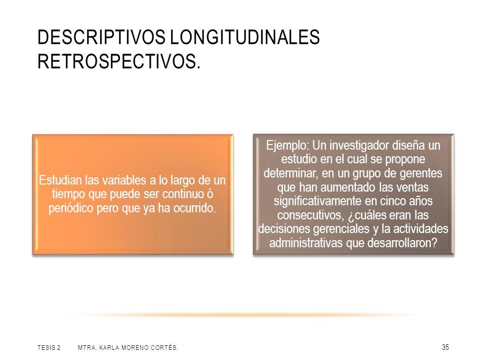 Descriptivos longitudinales retrospectivos.