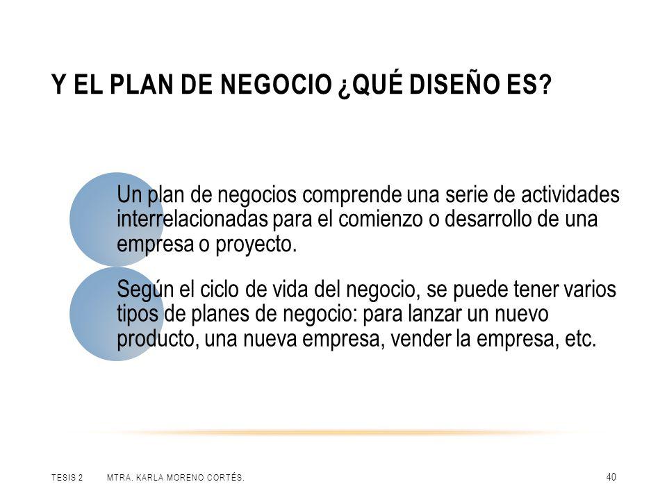 Y el plan de negocio ¿qué diseño es